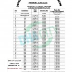 DHA City Karachi (DCK) 1000 SQ Yards Residential Plot Payment schedule